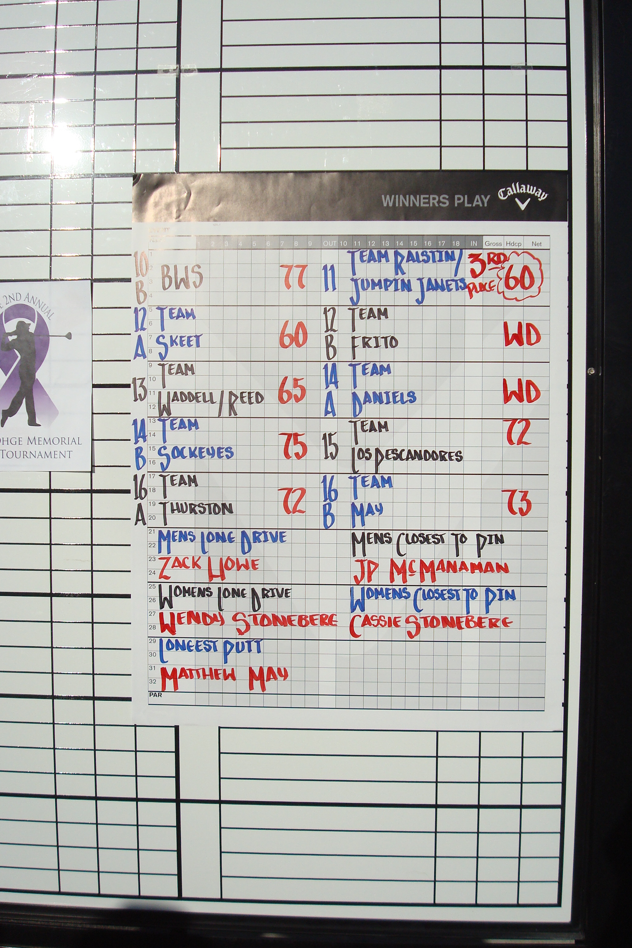 Mike Ohge Golf Tournament Results 1 - 2012