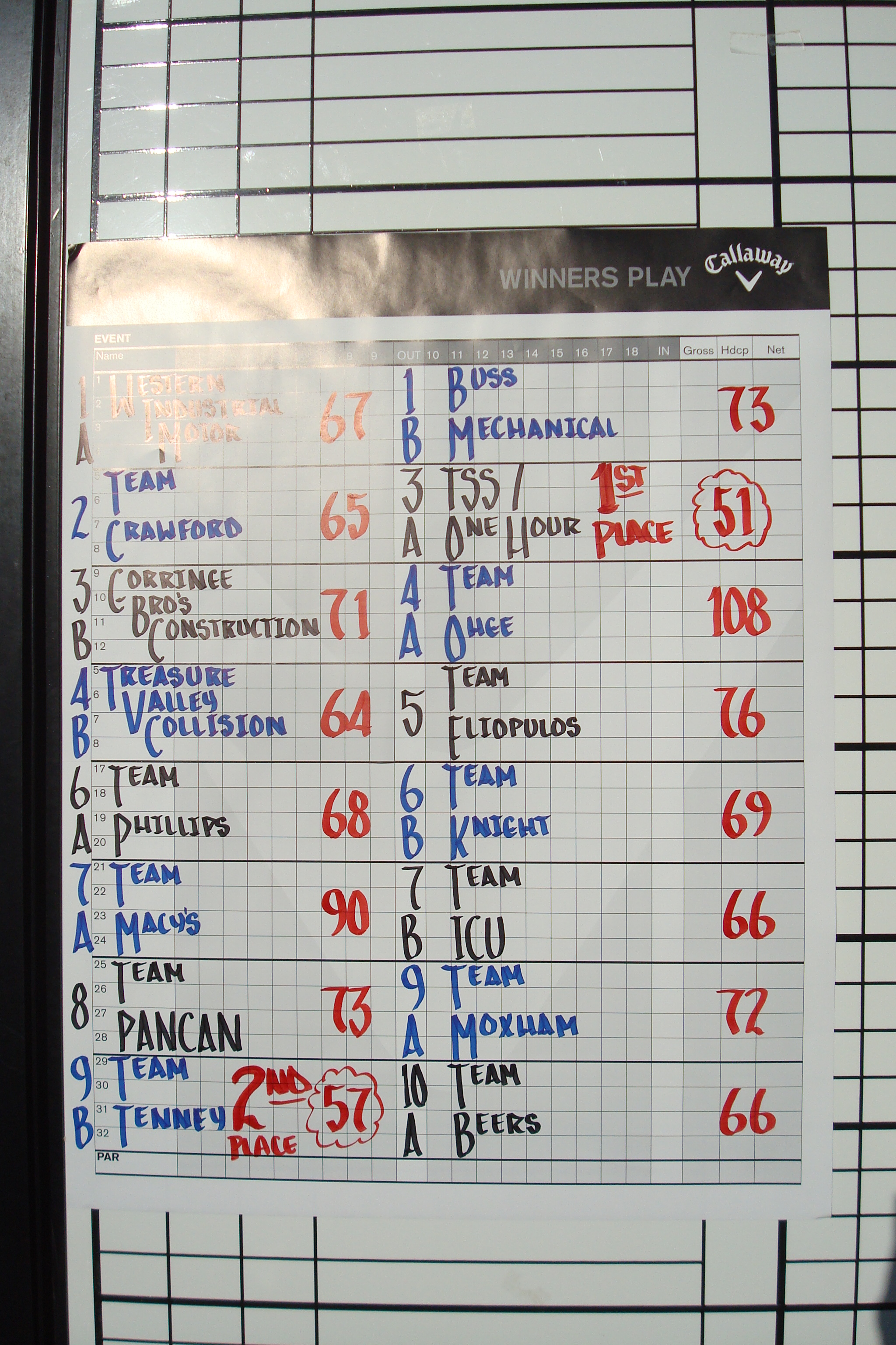 Mike Ohge Golf Tournament Results 2 - 2012